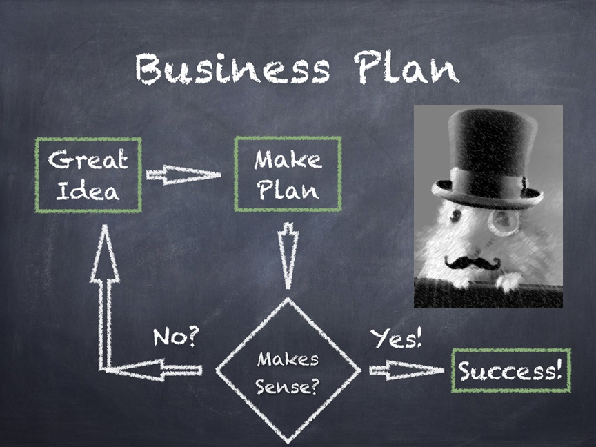 Business Plan The Necessary Tool To Implement A Unique Retail